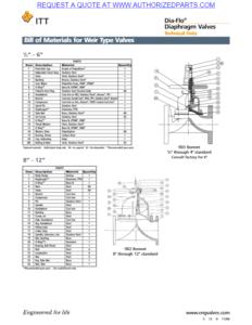 ITT Dia-Flo Bill of Materials