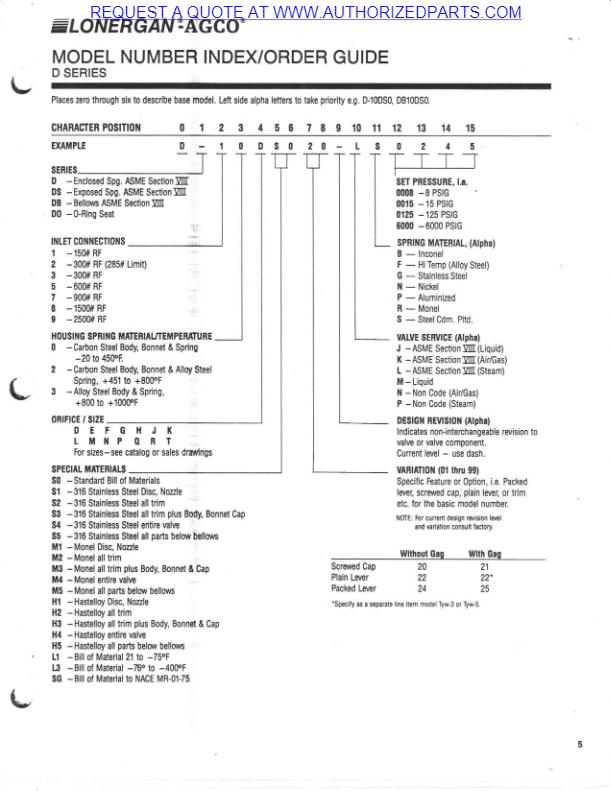 Lonergan D Series Part Numbering