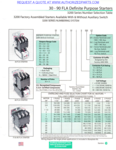 Products Unlimited Motor Starter Ordering Code